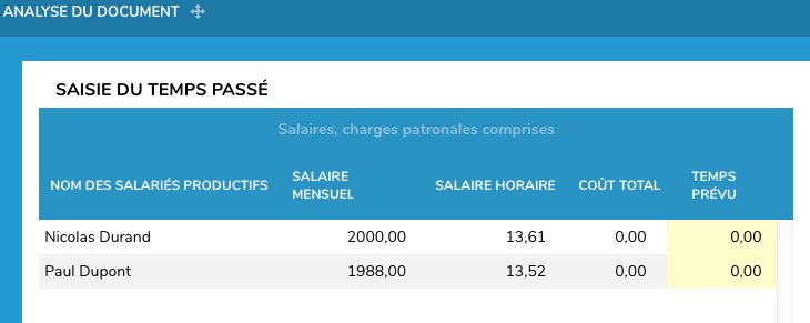 analyse_salaire.png